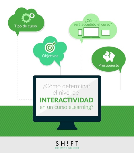 ¿Cómo determinar el nivel de interactividad en un curso eLearning? | AprendizajeVirtual | Scoop.it