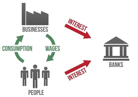 Income Inequality & the Causes of Poverty | Positive Money | The Money Chronicle | Scoop.it