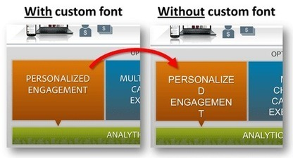 Choose Your PowerPoint Fonts Wisely | effective presentation | Scoop.it