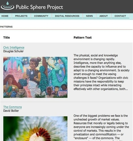 Patterns | Public Sphere Project | Religion and Public Discourse | Scoop.it