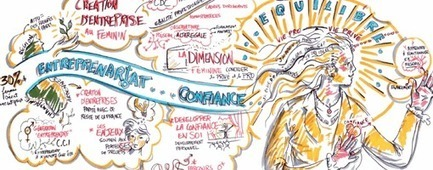 L'entrepreneuriat féminin en Champagne-Ardenne | Visual Thinking | Scoop.it