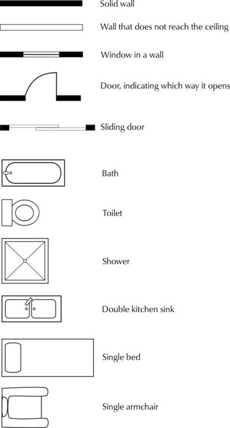 Understanding Floor Plans | Yr 9 Mathematics | Scoop.it