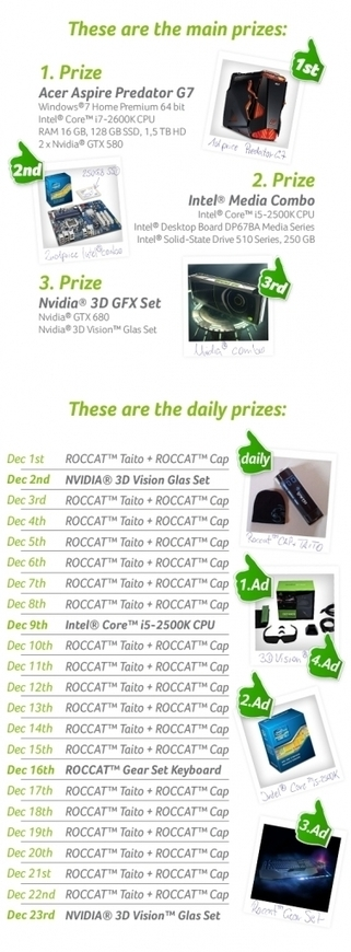 Team Acer Christmas Raffle 2012 - Win Prizes - Blogs Daddy | Blogger Tricks, Blog Templates, Widgets | Scoop.it