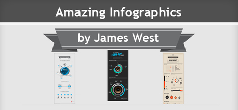 Amazing Infographics by James West | visual data | Scoop.it