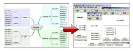 XMind2Anki : passerelle entre Carte Heuristique et logiciels d'apprentissage | Time to Learn | Scoop.it
