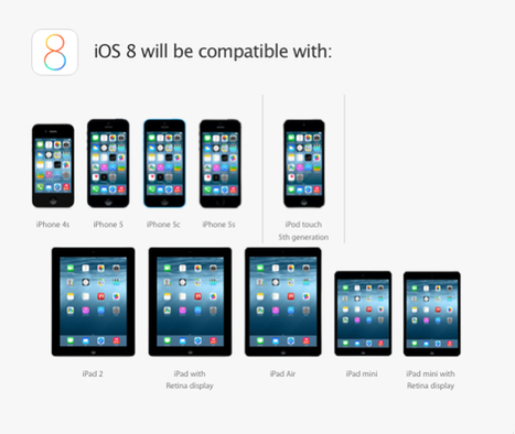 Which iPhone, iPad and iPod touch models will get iOS 8? Find out here - Tech Times | Edtech PK-12 | Scoop.it