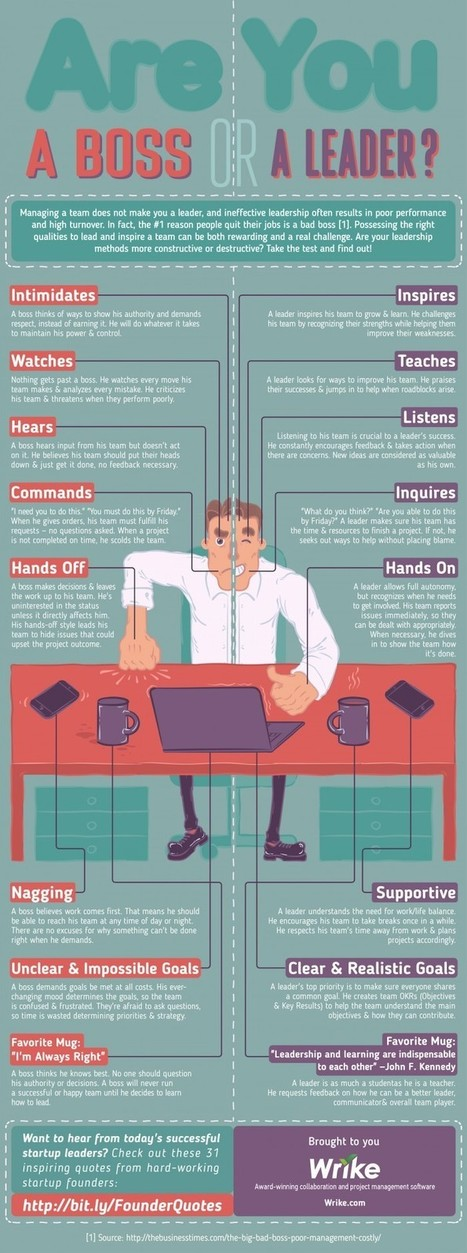 Are You A Boss Or A Leader [Infographic] | Daily Infographic | Student Motivation and Engagement | Scoop.it