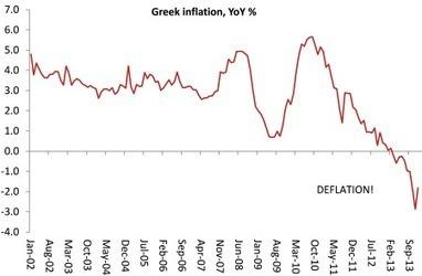 Greece: breaking illusions | Peer2Politics | Scoop.it