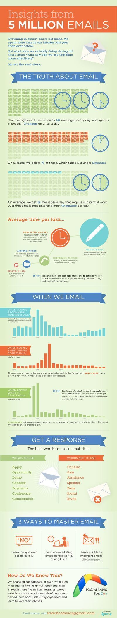Trends And Behaviors For Effective Email Marketing | Best Practices For Email Marketing And Affiliate Marketing | Scoop.it