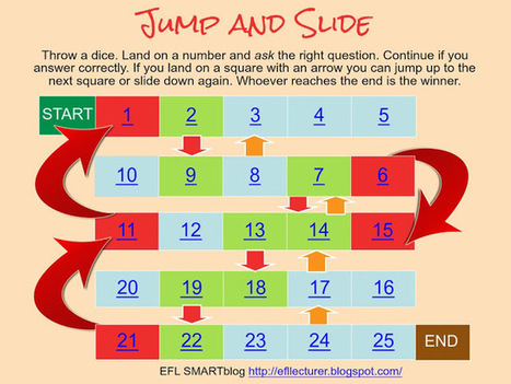 The EFL SMARTblog: Jump and Slide (Quiz Game - Beginners / Elem) | Learning Sources | Scoop.it
