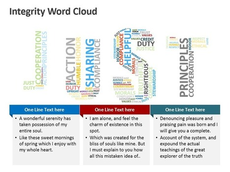 Integrity Word Cloud | PowerPoint Presentation Tools and Resources | Scoop.it