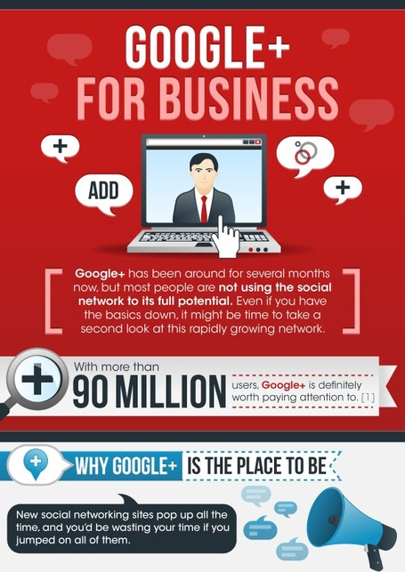 Has Google+ reached the tipping point: do libraries need to be there? > Infographic by The Library Marketing Toolkit | The Information Professional | Scoop.it