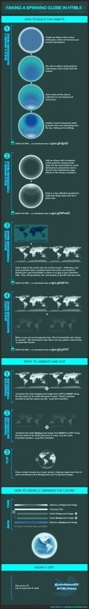 How to Fake a Spinning Globe in HTML5 [INFOGRAPHIC] | Digital-News on Scoop.it today | Scoop.it