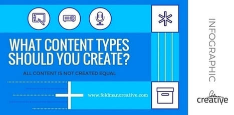Types of Branded Content: A Guide to 11 Popular Formats | Public Relations & Social Media Insight | Scoop.it