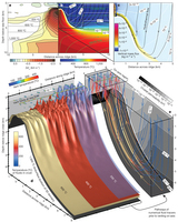 Hybrid shallow on-axis and deep off-axis hydrothermal circulation at fast-spreading ridges   Mineralogy, Geochemistry, Mineral Surfaces & Nanogeoscience   Scoop.it