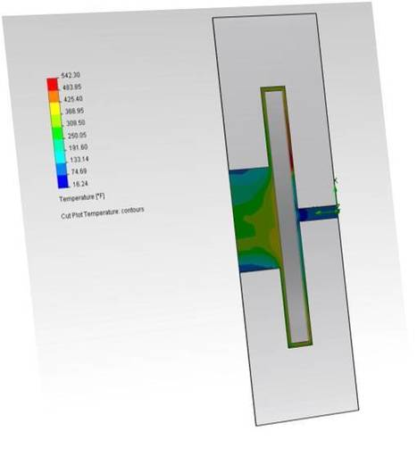 Heat Transfer Analysis for Diverse Complex Projects | CFD Consulting Services | Scoop.it
