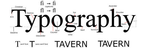 12 Useful Typography Tools for Web Designers   Typography: Ideas for theFlame   Scoop.it