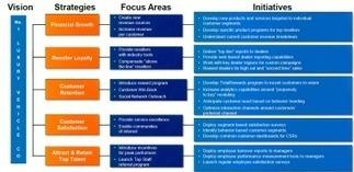 Datamanagement en leiderschap | CIO | Informatiemanagement | Scoop.it