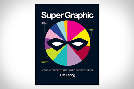 Super Graphic : a visual guide to comic universe | Digitaleffects | Scoop.it