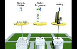 e-framework for education andresearch   SynBioFromLeukipposInstitute   Scoop.it
