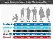 Réseaux sociaux : 6 comparatifs chiffrés pour mieux cerner les utilisateurs en 2012 | Digital Webmarket Design | Scoop.it