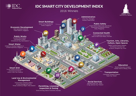 2016 Top Smart City Projects in Asia/Pacific | Smart Cities in Spain | Scoop.it