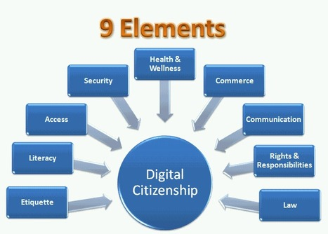 Digital Citizenship Curriculum | All about XXI education | Scoop.it