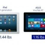 Microsoft compare à nouveau l'iPad avec une tablette Windows 8 | Au fil du Web | Scoop.it