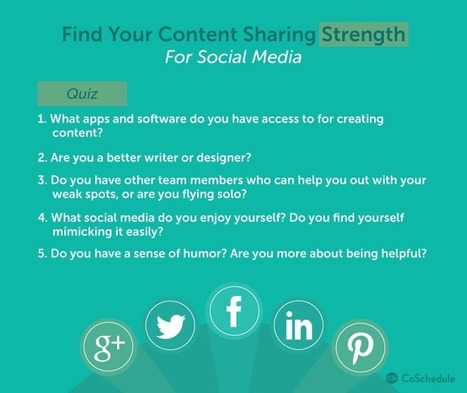 How To Create A Social Media Strategy (Free Template) | Mind it | Scoop.it