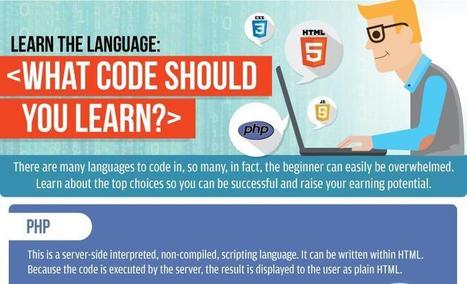 ¿Cuál lenguaje de programación debo aprender? (infografía) | E-Learning, M-Learning | Scoop.it