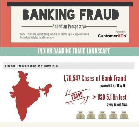 July 2014 Issue - Financial Fraud Newsletter | Bank Fraud Management Solution | Scoop.it