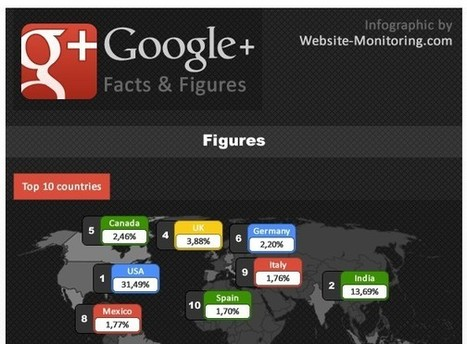 Google Plus: tutte le statistiche [INFOGRAFICA] | About Google+ | Scoop.it