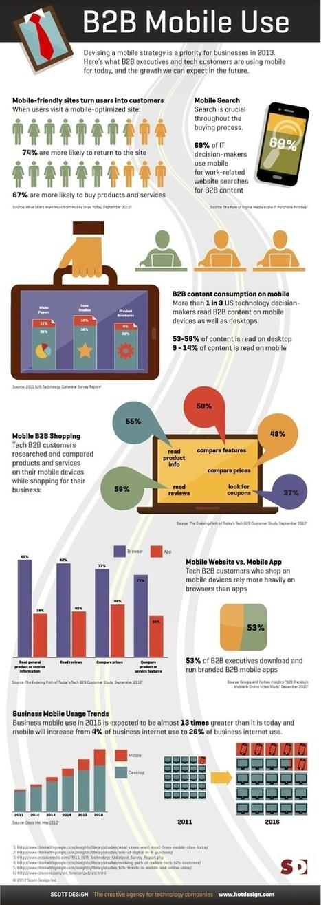 Infographics | Digi-News | Scoop.it
