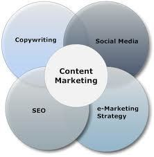 2013 Is The Year Of The SEO And Content Marketing Mantras | Internet Marketing(ppc,seo, smo) | Scoop.it