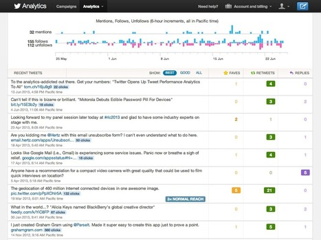 How to Get Access to Twitter Analytics Now « iMediaConnection Blog | DIGITAL SAVVY | Scoop.it