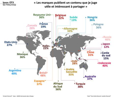 Le partage de contenu : un levier d'attachement majeur pour les fans des marques. - Ipsos OTX | Ipsos.fr | Fidélisation, fidélité et réseaux sociaux | Scoop.it