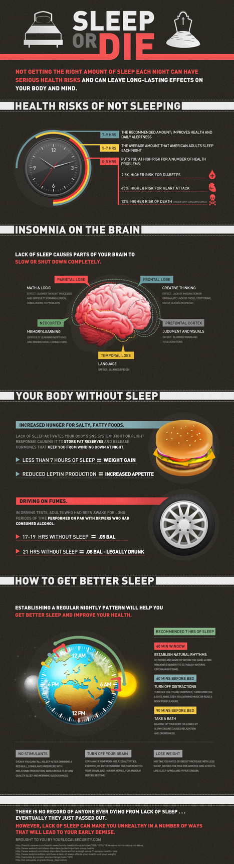 Sleep or Die | Infographics for English class | Scoop.it