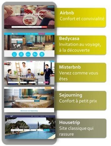 Hébergement chez les particuliers : l'AirBnB qui cache la forêt - Etourisme.info | Infos e-tourisme FROTSI Bourgogne | Scoop.it