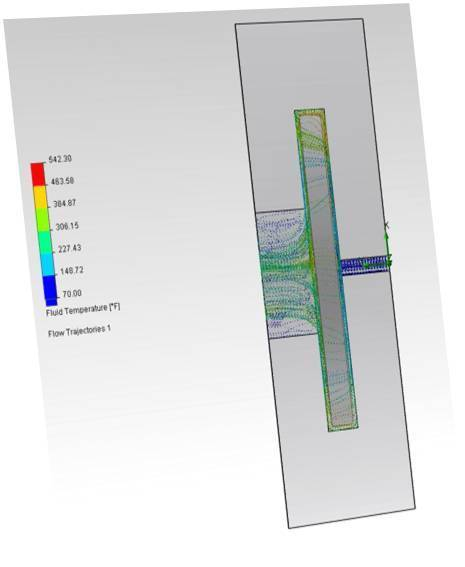 Turbomachinery Analysis, Performance Analysis | CFD Consulting Services | Scoop.it