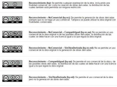 Derechos de Autor y licencias de uso - infinito punto cero | New skills for new markets | Scoop.it