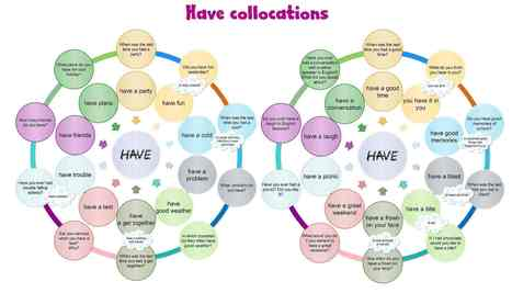 Learn the collocations with have | Learning English is a Journey | Scoop.it