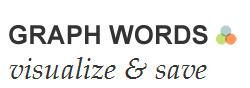 GraphWords.com - Visualize words! | ks3humanities | Scoop.it