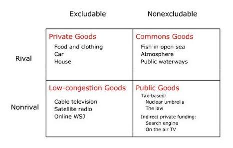 (EN) - Economics Glossary | Living Economics | Multilingualism | Scoop.it