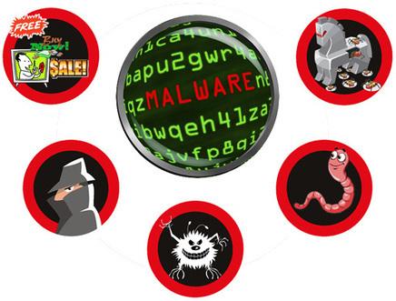 Τι είναι το malware από το 2ο Γυμνάσιο Γαλατσίου | Differentiated and ict Instruction | Scoop.it