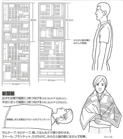 Un guide de survie en wiki pour les victimes au Japon   Numerama.com   Japon : séisme, tsunami & conséquences   Scoop.it