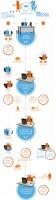 El ciclo de vida de un archivo adjunto #infografia | Pedagogía y virtualidad | Scoop.it