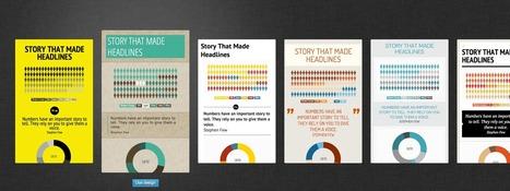 Des outils pour gagner du temps et créer du contenu | Inbound marketing pour le B2B | Scoop.it