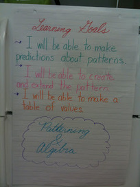 South East 1 Math: Learning Goals and Success Criteria - Lots of Samples | Co-Constructed Criteria | Scoop.it