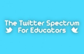25 Ways To Use Twitter In The Classroom, By Degree Of Difficulty | Edudemic | ADP Center for Teacher Preparation & Learning Technologies | Scoop.it