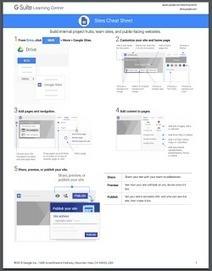 The New Google Sites Cheat Sheet for Teachers | Instructional Technology Scoops | Scoop.it